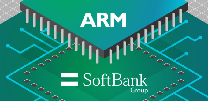 ARM-Softbank