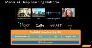 MediaTek_DL_SDK
