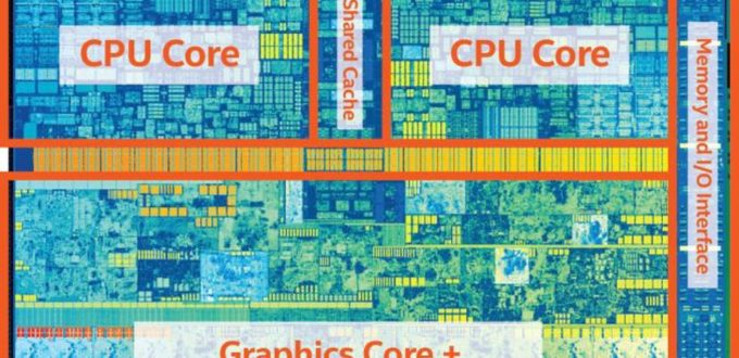 7th-Gen-Intel-Core-die-with-label_575px
